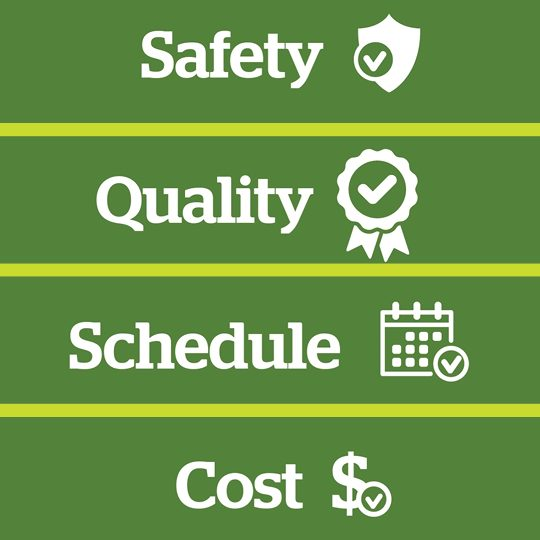 Flow Benefits, safety, quality, schedule, cost